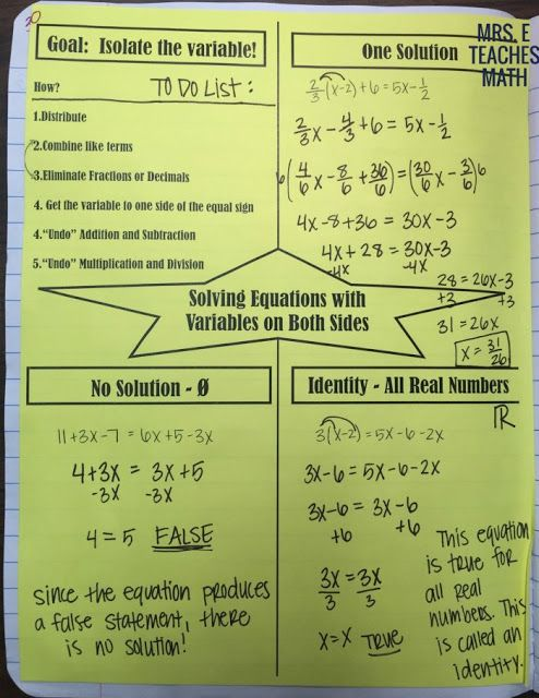 equations with variables on both sides graphic organizer for interactive notebooks - algebra 1