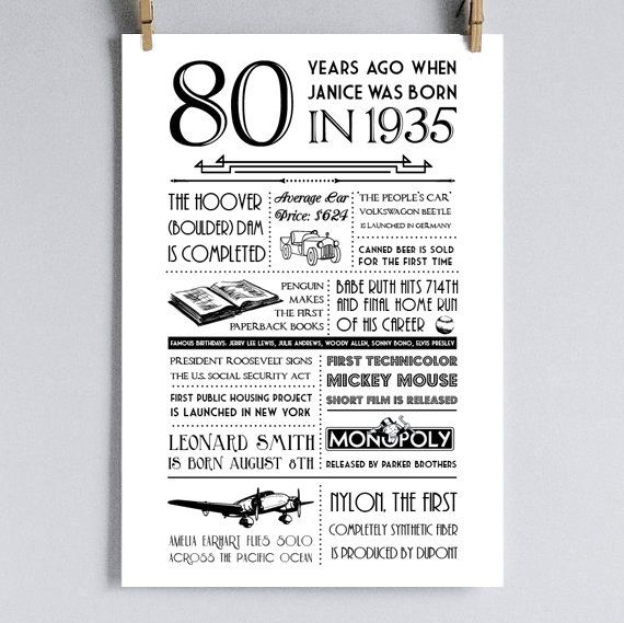 Personalized 80th Birthday Poster 1935 by laurelcovecreative
