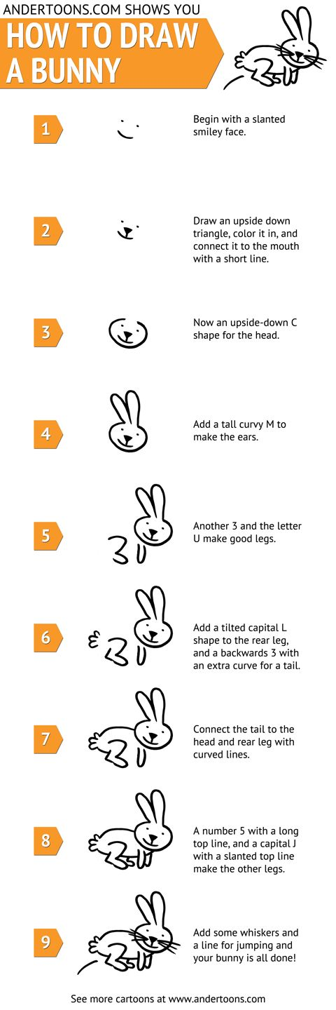 How To Draw a Cartoon Bunny - Students could use this as an oral language activity with a partner. Give the instructions of how to draw the animal, without identifying it. Can the other student guess the animal from the instructions given.