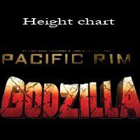 Pacific rim kaiju's vs Godzilla height chart by Ucaliptic.deviantart.com on @deviantART