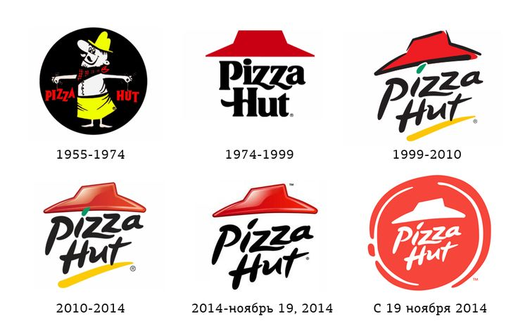пицца хат история логотипа эволюция pizza hut logo new evolution logologika блог дизайн