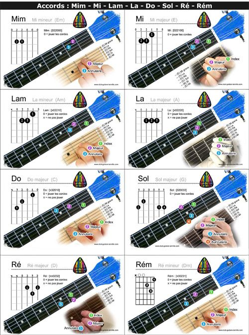 Accords de base guitare premiers accords guitare club guitare lannilis 1