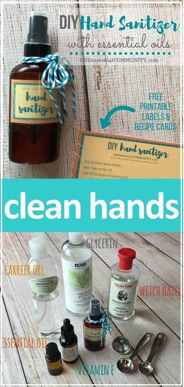 Goodbye Smelly Underarms Best Essential Oils For Body Odor Hand
