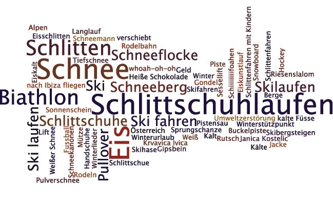 Wintersport - Deutsch Wortschatz Wordle maken met Duitse woorden in 1 thema!