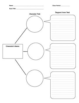 the best character traits graphic organizer ideas simple character analysis graphic organizer