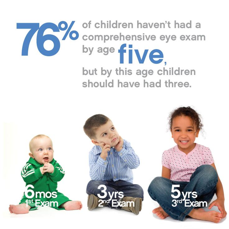 Kids should have an eye test between 6-12 mths of age, around the age of 3 years old and again when 5 years old. Learn more about children's eye health at seemuchmore.com