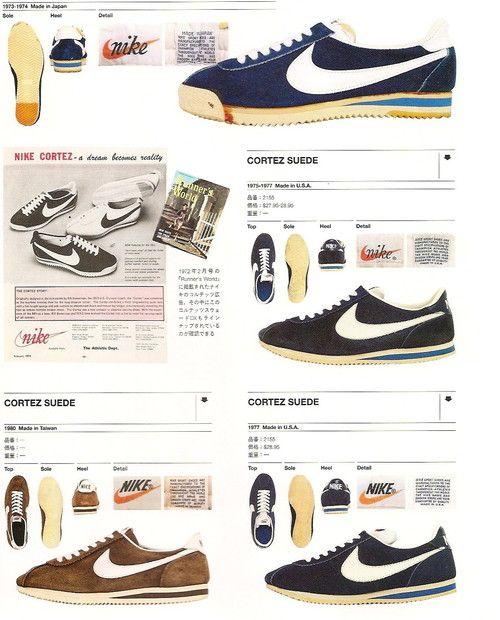 Vintage Nike Information Database