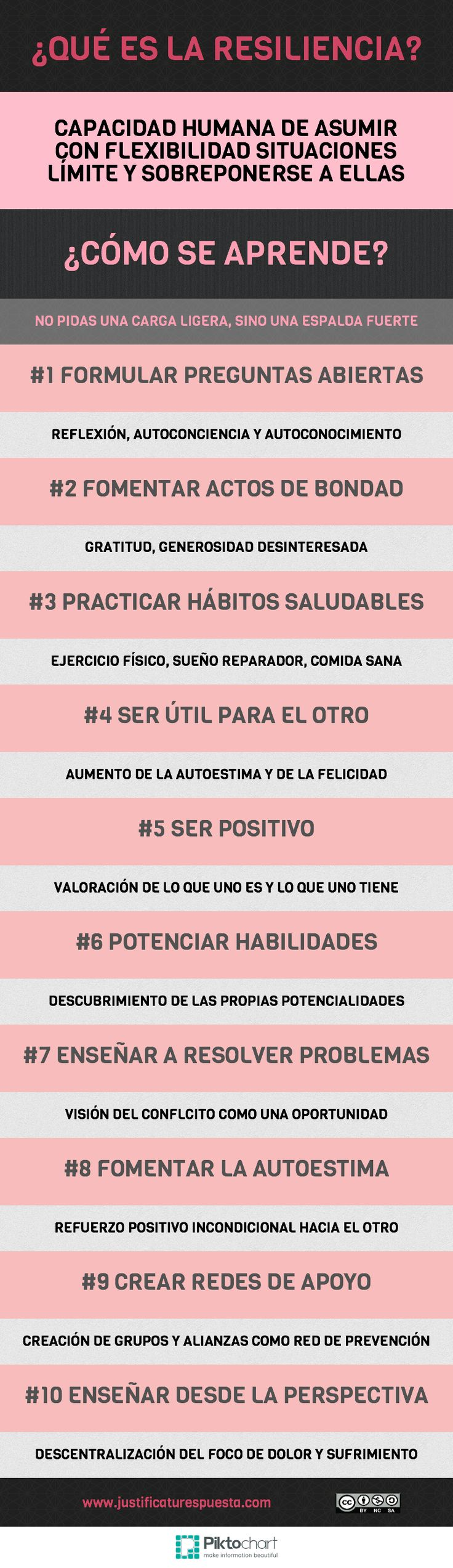 #actitudFdV ✔️