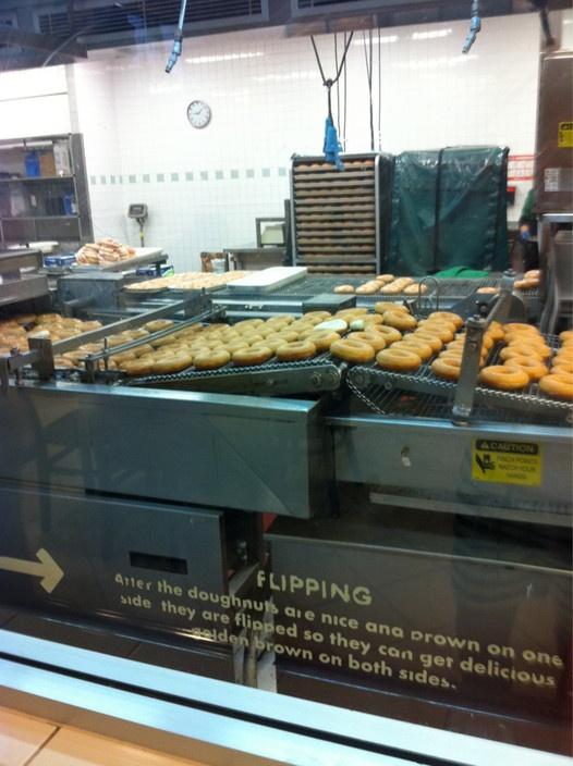 Innovative Doughnut Machine, 'from home made to creative industry', Krispy Kreme, Mascot, NSW