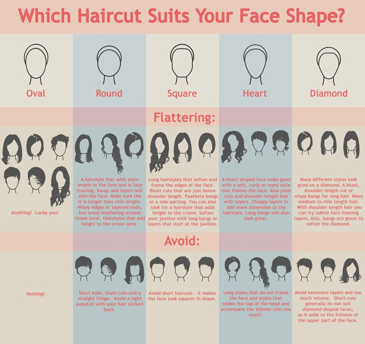 Which haircut suits your face best?  #Infographics #Hair_Style #Life_Style