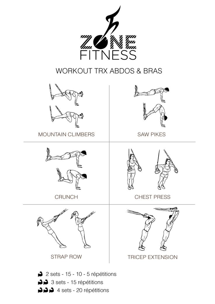 Workout TRX pour le haut du corps : bras et abdos