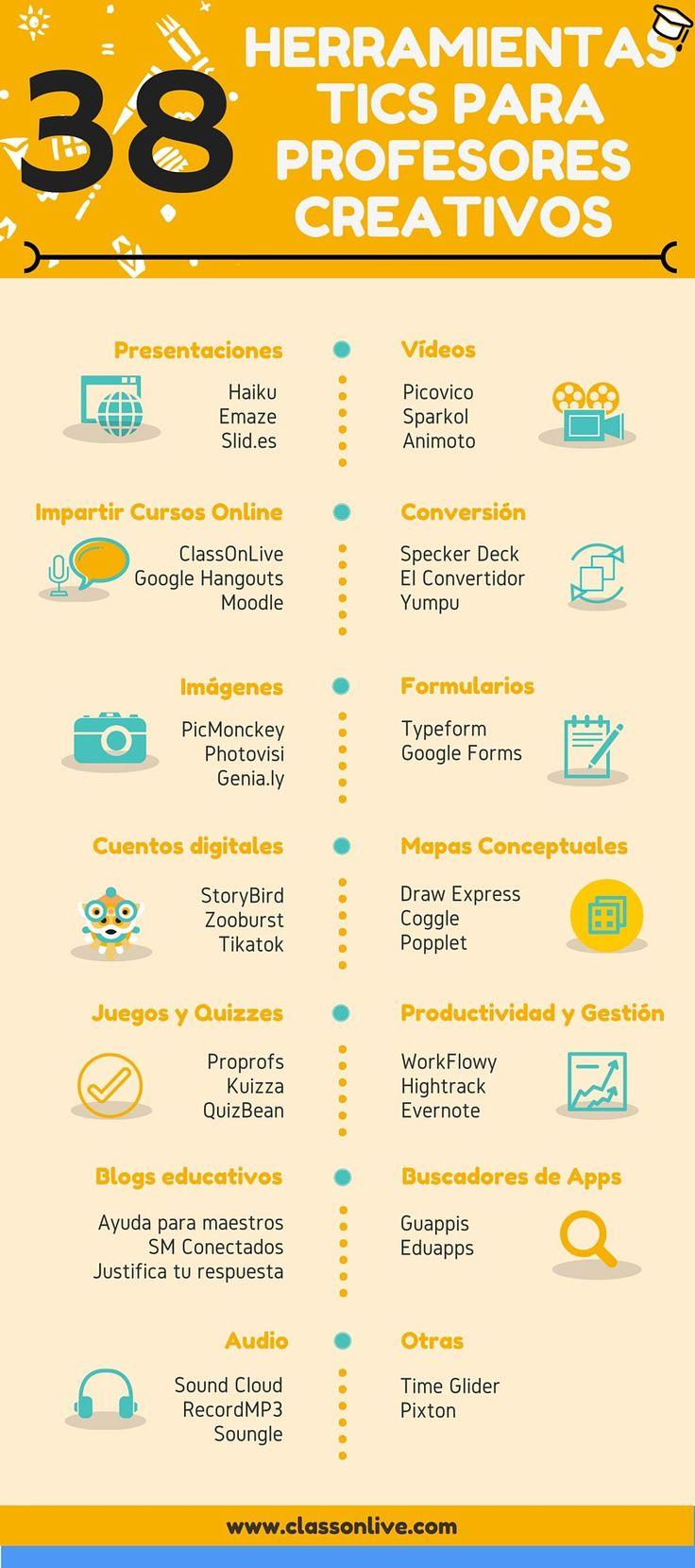 """Me encanta esta infografía de classonlive.com sobre """"38 HERRAMIENTAS TIC PARA P…"""
