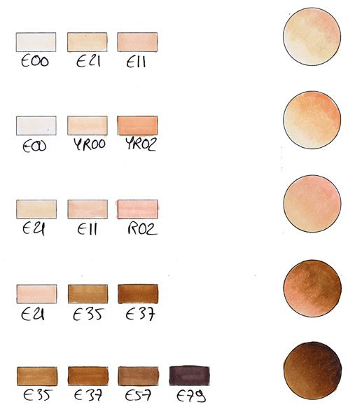 Copic---nuancier-couleurs-peau.jpg
