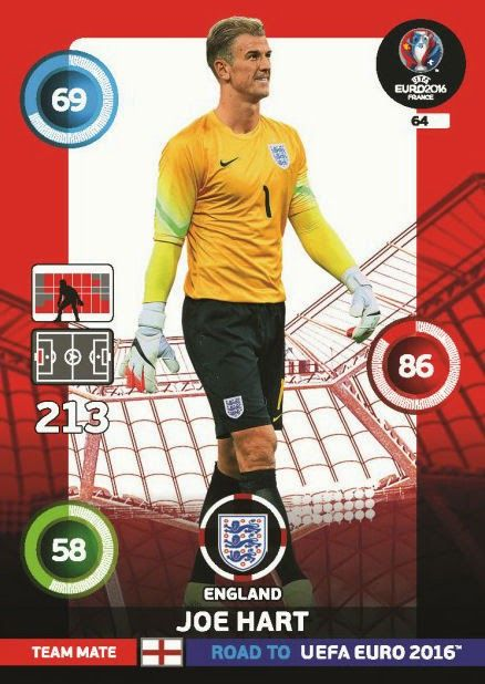 Football Cartophilic Info Exchange: Panini - Adrenalyn XL Road to UEFA Euro 2016 (04) - Checklist