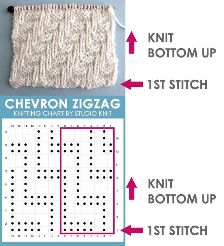 534 Best How To Knit For Beginning Knitters Images On Pinterest