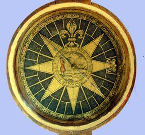 Surveyor's Plain Compass