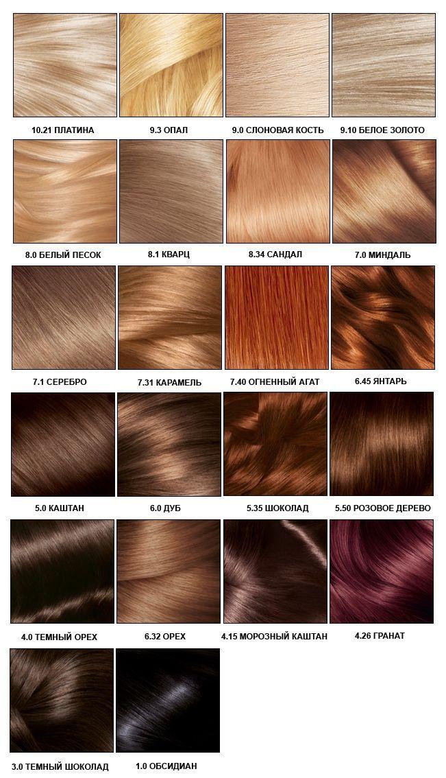 краска для волос 8 уровень