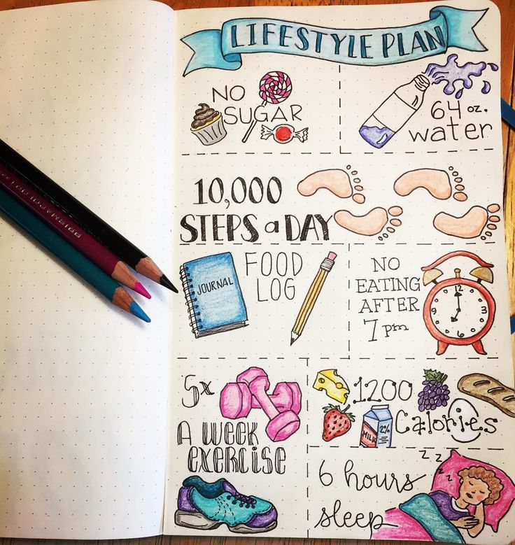 Bullet Journal for Weight Loss: 12 Pages for Smashing Fitness GoalsPenelope Rambin