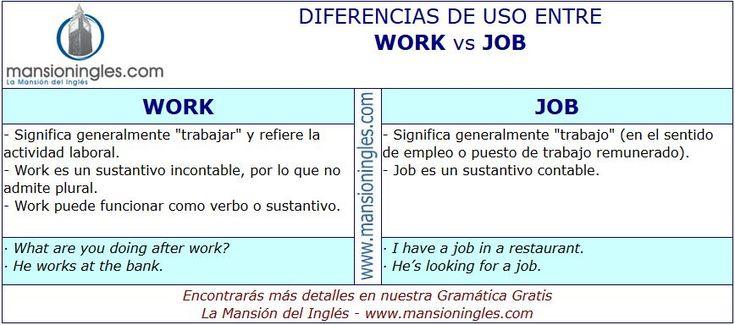 Diferencia de uso entre Work y Job