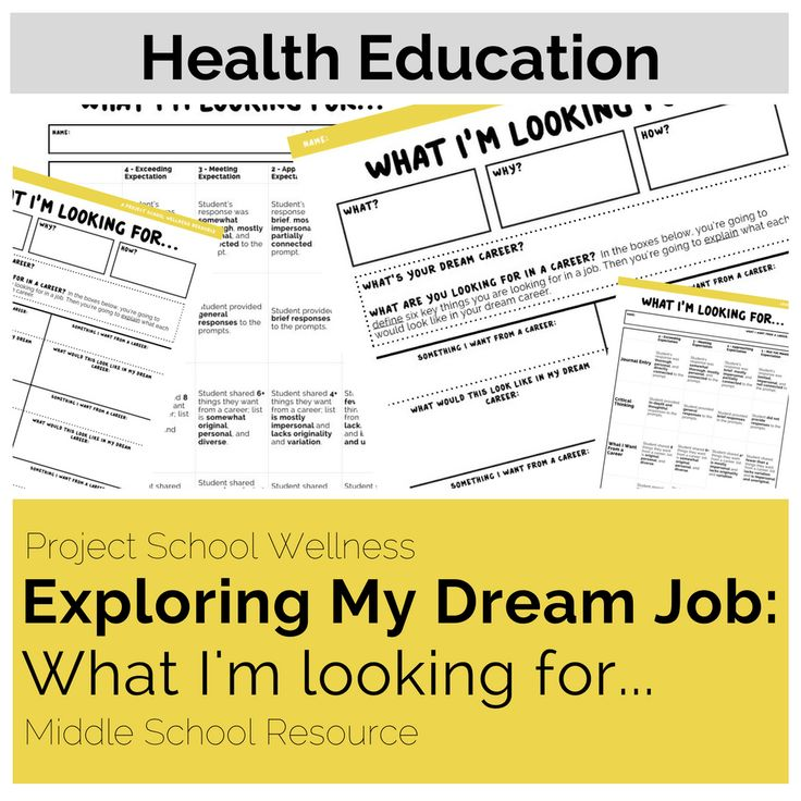 Career exploration lesson plans for middle school students
