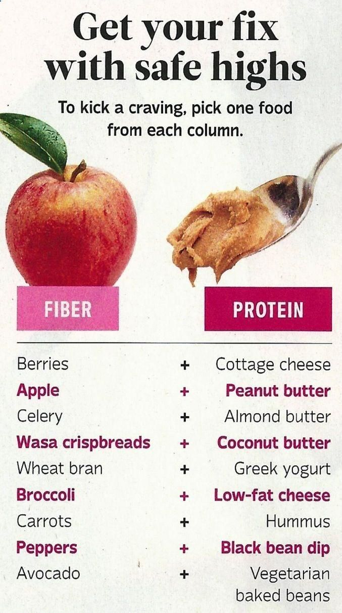 Healthy snacks are easy! This shows you combinations to receive necessary nutrients.