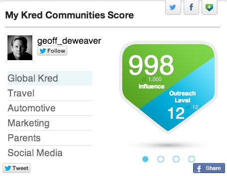 998/12 March 2014 #socialinfluence #kred #influence #leadershio