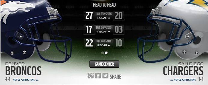 http://broncosvschargerslive.us    Broncos vs Chargers Live