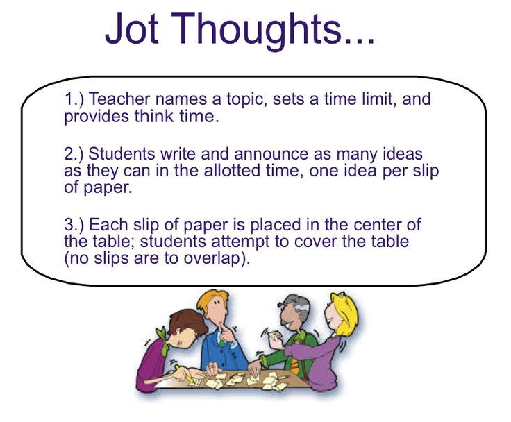 Cooperative Clusters Classroom Design Definition ~ Best images about kagan learning structures on