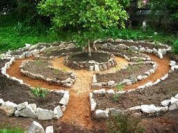 Image result for raised vegetable garden