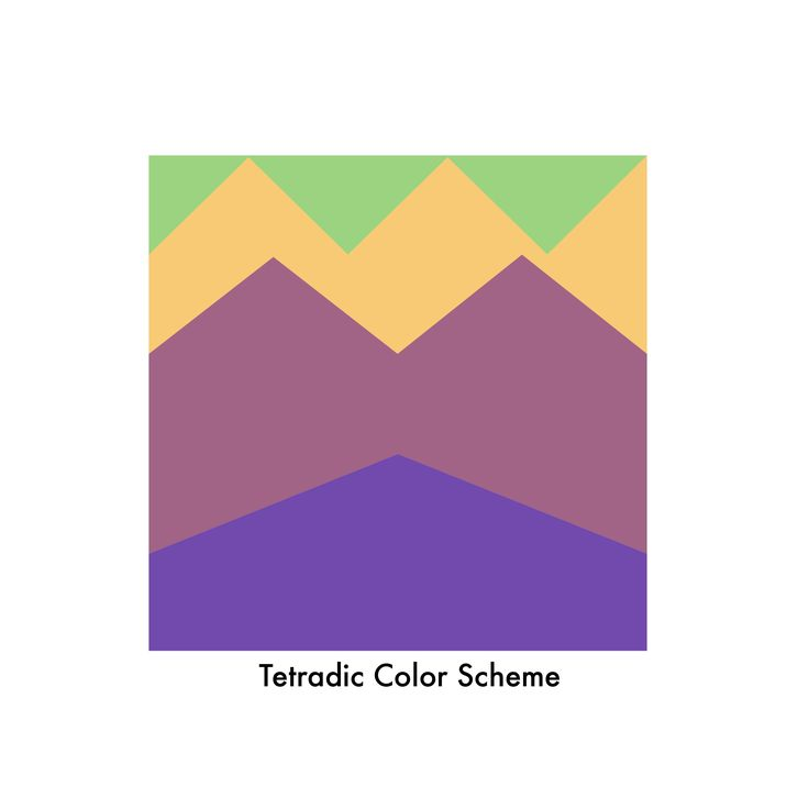 Tetradic Color Scheme This Can Often Be Seen As One Of The Richest Schemes