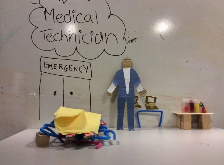Muskan, Iqra, Ahrebah, Anda and Eva (14 yo), George Mitchell School, Medical Technician