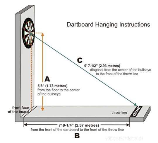 dart board regulations | Dart Board- The diameter of the dart board should be a maximum of 18 ...