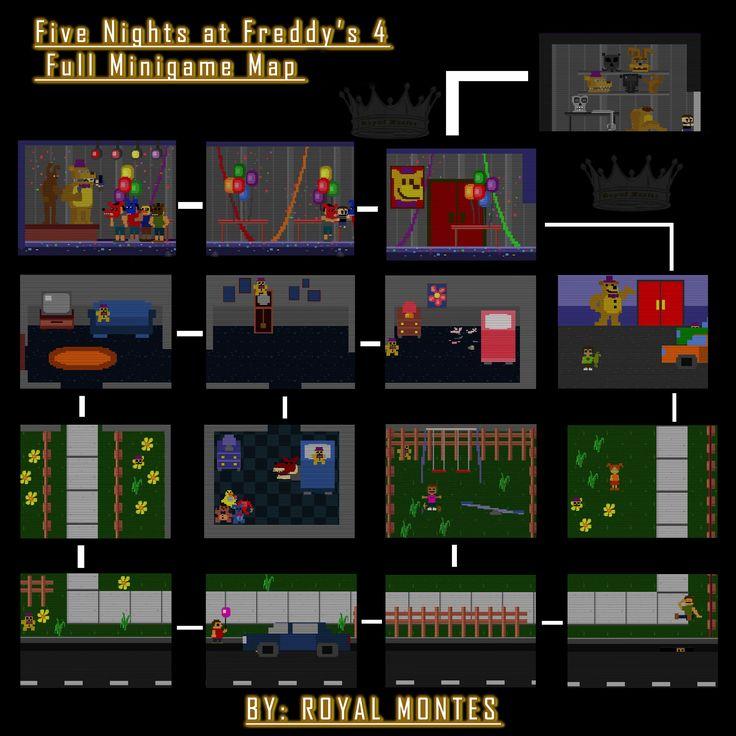 Freddy Games On Scratch | Cartoonjdi co