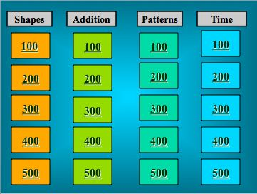 Mrs. Lirette's Learning Detectives: Jeopardy Game- Math Review {FREE}