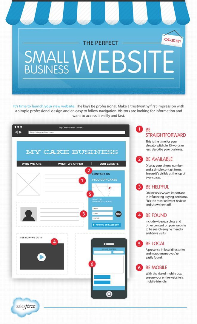 Top 5 Web Design Tips for Small Business | Angie's puppy Luv