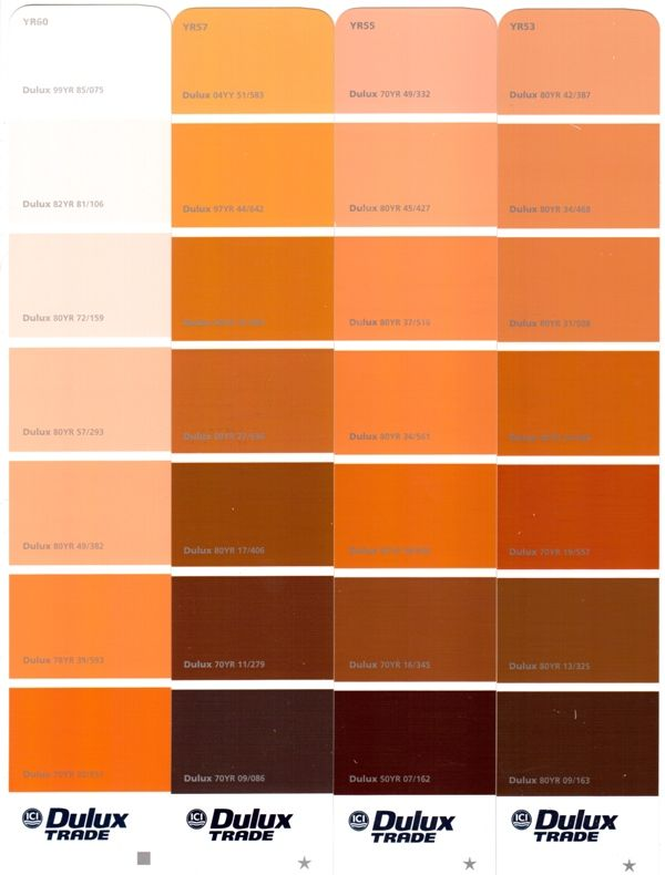 Оттенки цветов палитры Дулюкс Оранжевая цветовая гамма Dulux