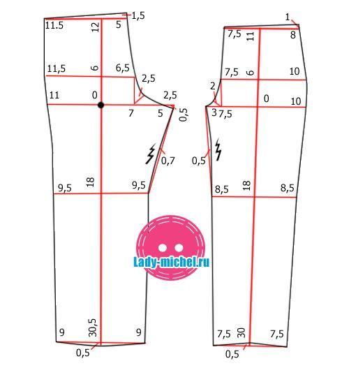 Детские брюки для девочек выкройка