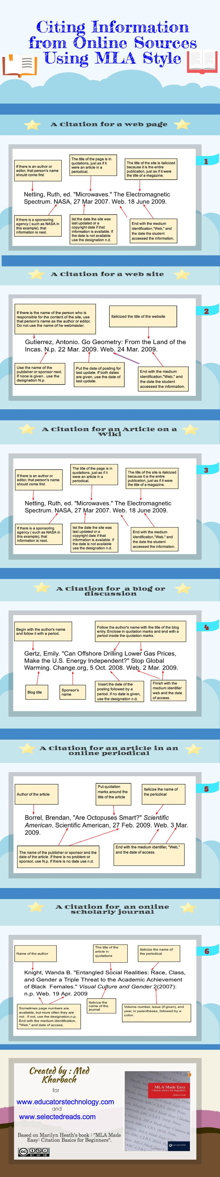 FREE downloadable poster on how to cite information from the Internet.  You know they are going to do it- they may as well do it right....