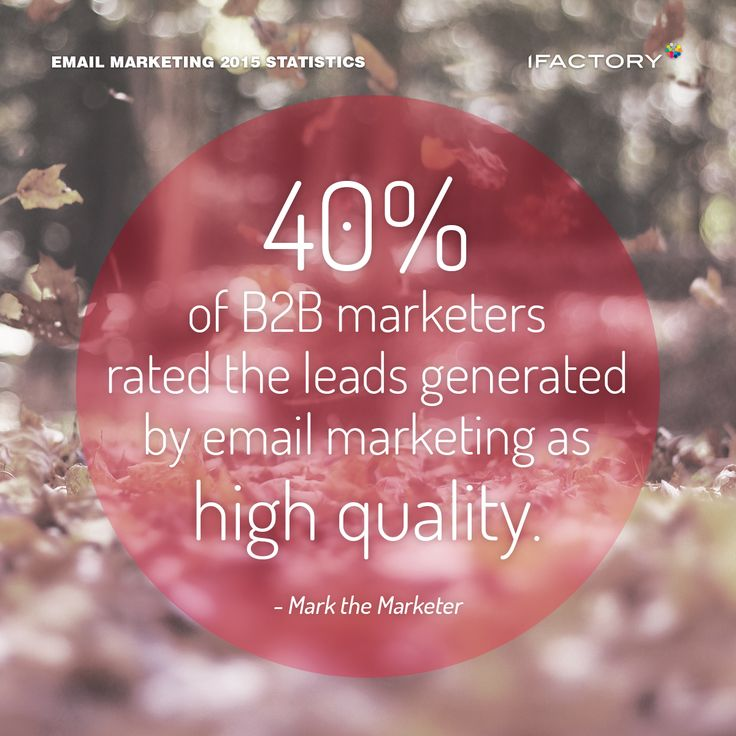 40% of B2B marketers rated the leads generated by email marketing as high quality. #emailmarketing #digitalmarketing #ifactory #digital #edm #marketing #statistics  #email #emails