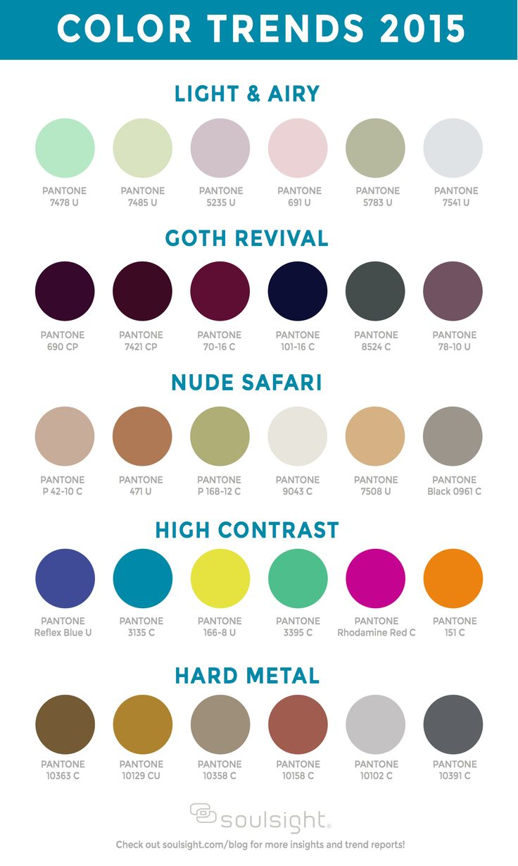 Pantone color trends for 2015