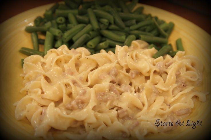 Turkey Stroganoff Recipe — Dishmaps
