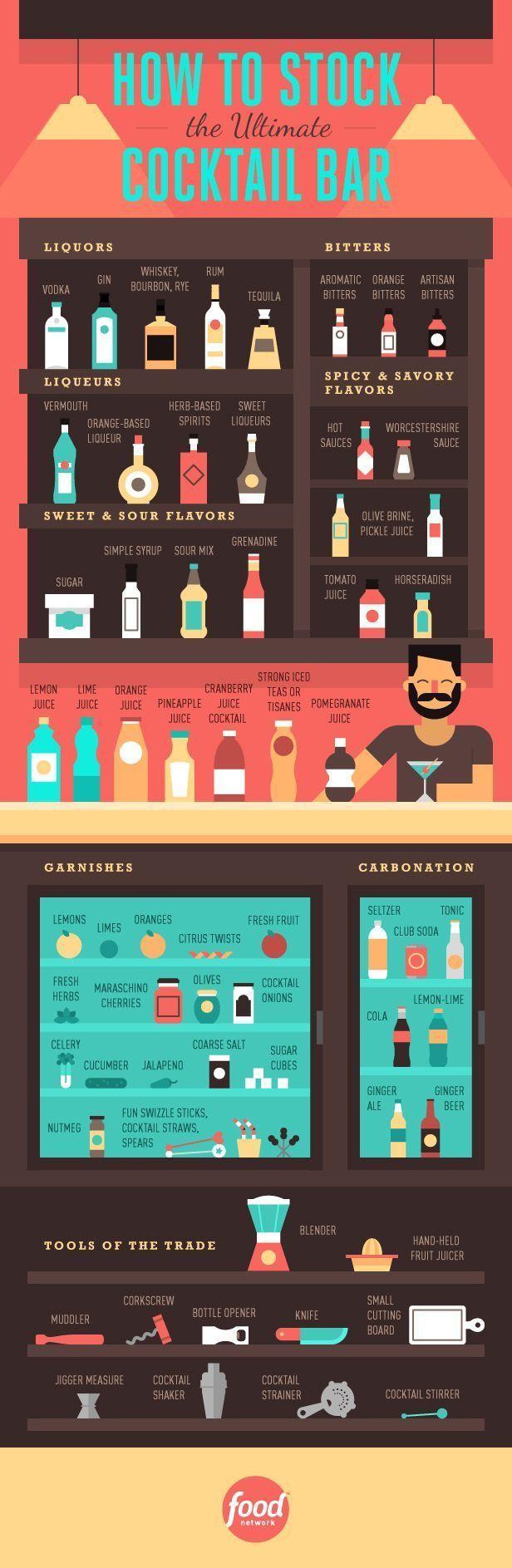 Wie man eine Cocktailbar auf Lager hält – # on #cocktailbarInfo …