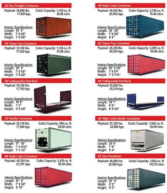 Container Housing Design: Будинки з контейнерів, Маленькі будинки