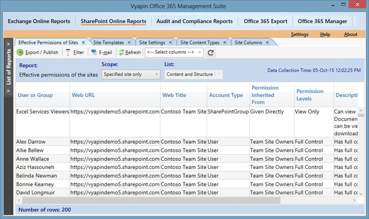SharePoint Online Reporting Tool with Automated Office 365 SharePoint Reports for Discovery, Audit, Analytics, Security & Compliance
