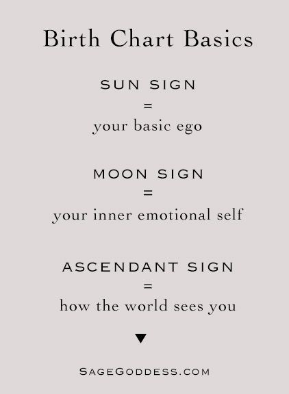 Learn the basics of your Birth Chart: speak to a certified psychic today! http://www.voiceofpsychic.com/