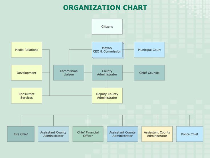 Flowchart Symbols Meanings And Examples Pdf Elegant