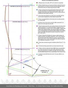 Observatorio de diseño I » Manual de Modelaje Básico de Calzado