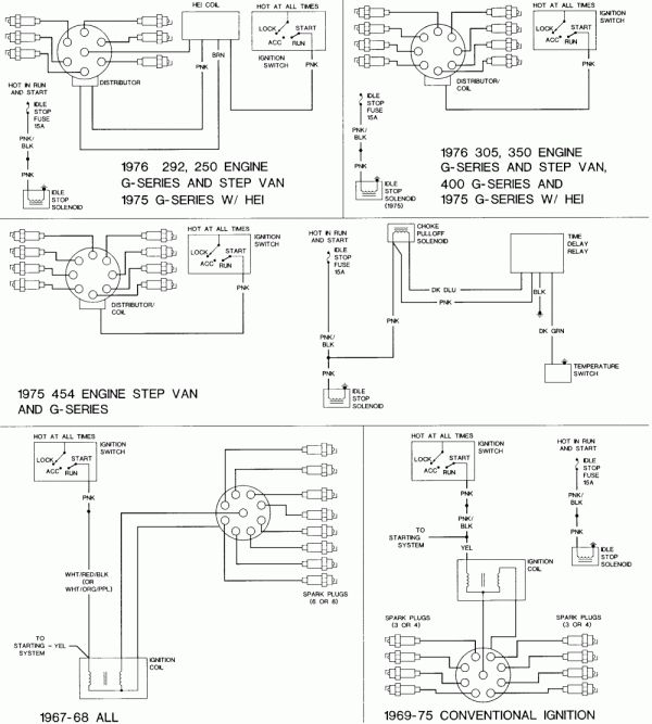 1968 Camaro Wiring Diagram All W | schematic and wiring ...