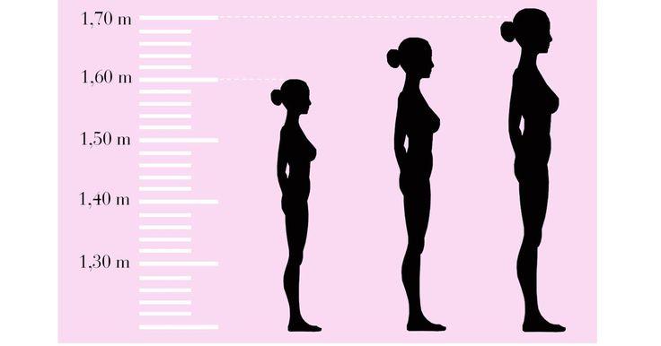 Auch, wenn man es nicht denken mag, aber deine Größe verrät so einiges über deinen Charakter. Auf ELLE.de liest du, was sie über dich aussagt!