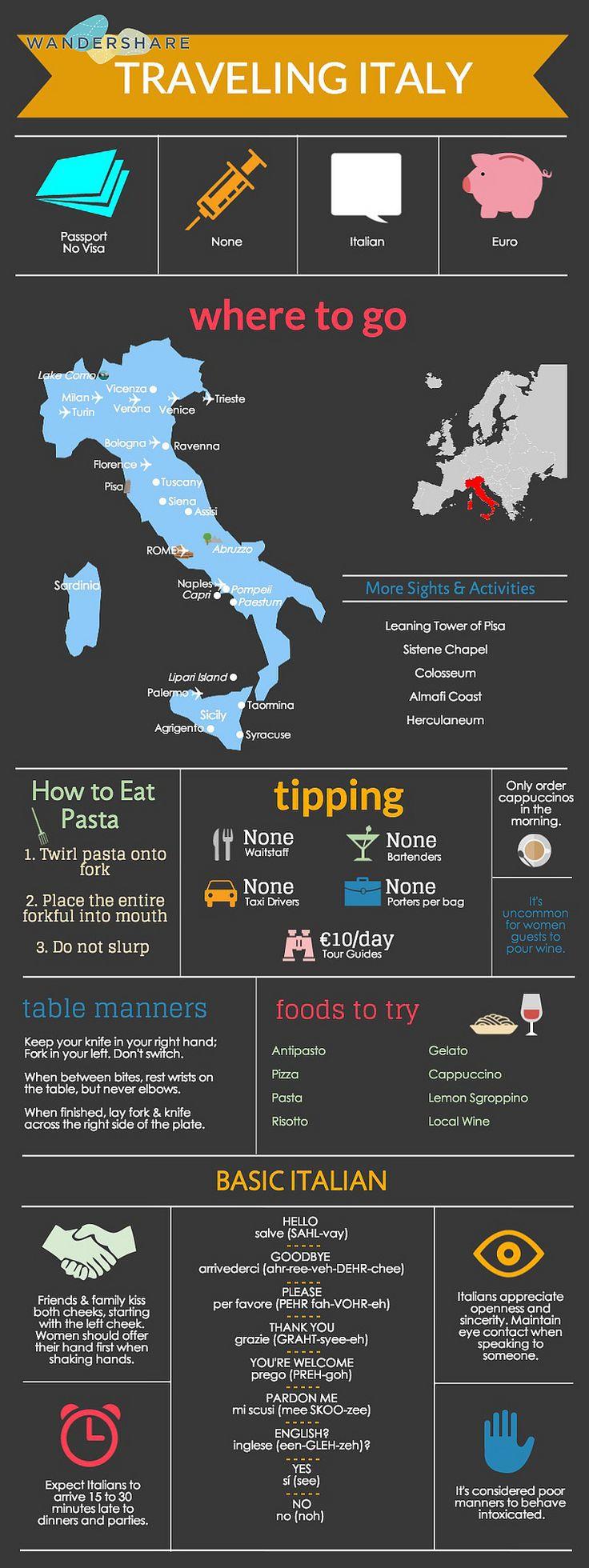 Wandershare.com - Traveling Italy | Flickr - Photo Sharing!